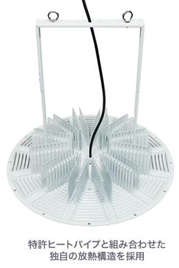 特許ヒートパイプと組み合わせた独自の放熱構造を採用